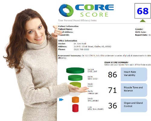 Olathe Chiropractor - Dr. Cory Koch - CORE Score Sample